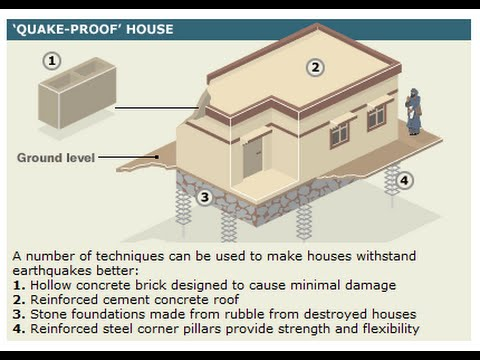 What precautions you should take with the rising building for Earthquake resistant home designs